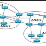 Guida configurare router cisco con rotte dinamiche ospf