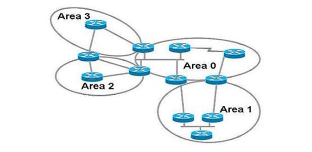 configurare-router-cisco